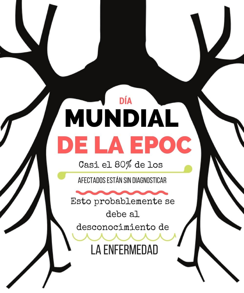 La EPOC se mantiene como la cuarta causa de muerte en España